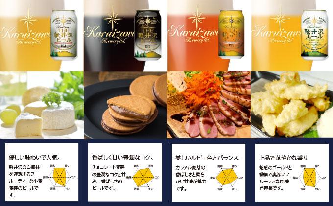 長野県佐久市のふるさと納税 飲み比べセット24缶THE軽井沢ビール